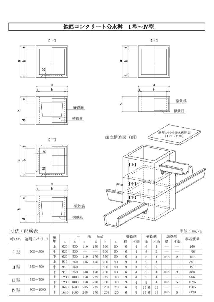 桝類・根巻ブロック